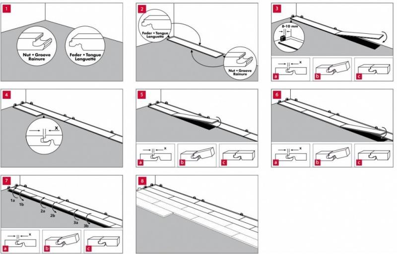 Как стелить ламинат на бетонный пол своими руками: виды монтажа, полезные советы (видео и фото)