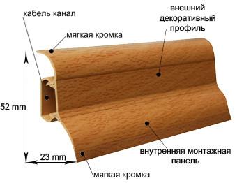 Как установить плинтуса на пол: материалы, инструменты, этапы
