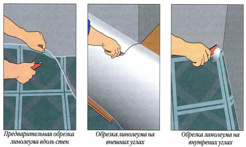 Как стелить линолеум своими руками: раскрой полотен, способы укладки (видео)