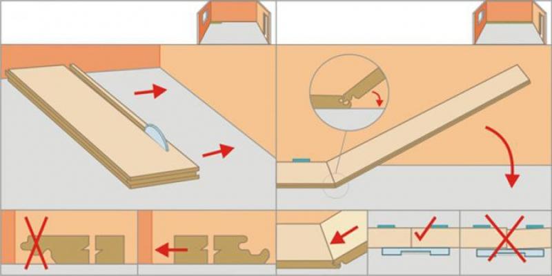 Как стелить подложку под ламинат: технология работы, советы