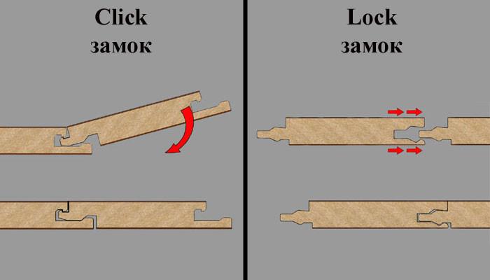 Установка ламината своими руками: технология, инструменты и материалы