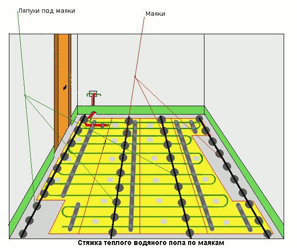Чем заливать теплый водяной пол: материалы и их особенности (видео)