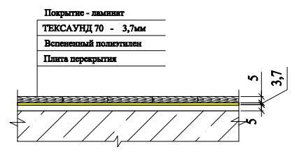 Пол из ламината своими руками: инструкция по монтажу (фото)