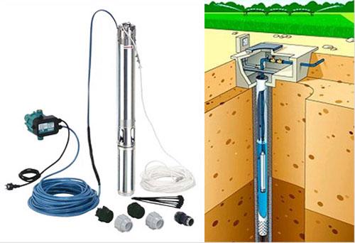 Как выбрать скважинный насос: основные параметры и характеристики