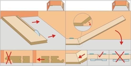 Что нужно для укладки ламината: выбор подложки, покрытия и клеевого состава