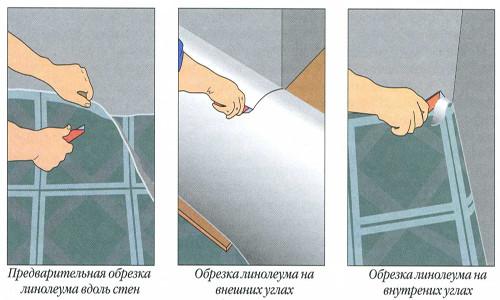 Линолеум или ламинат: сравнение преимуществ и недостатков