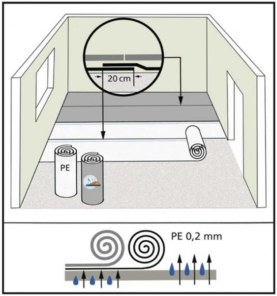 Техника укладки ламината самостоятельно: пошаговая инструкция, особенности, видео