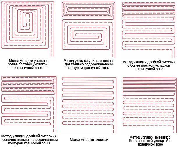 Теплый пол водяной: схема монтажа системы обогрева