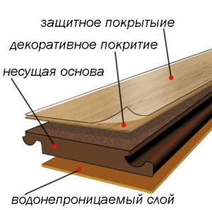 Как укладывать ламинат своими руками: пошаговая инструкция, инструменты, материалы (видео)